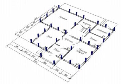 Пример просчета свай под жилой дом
